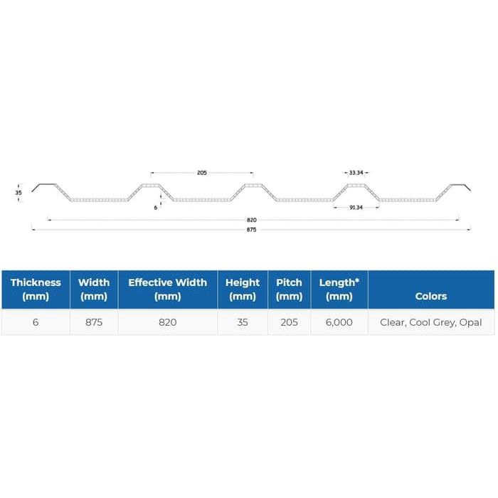 Twinlite Greca Atap Polycarbonate 6mm - Garansi Resmi 15 Tahun - KHUSUS  JABODETABEK | Shopee Indonesia